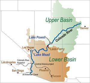 colorado river basins