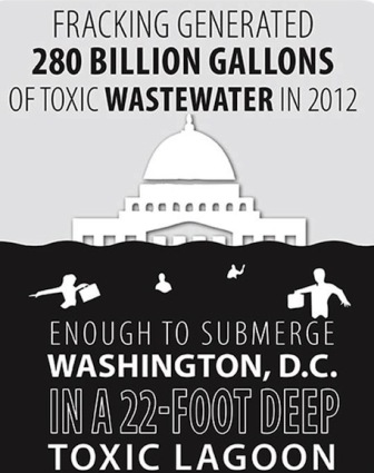 fracking wastewater poster