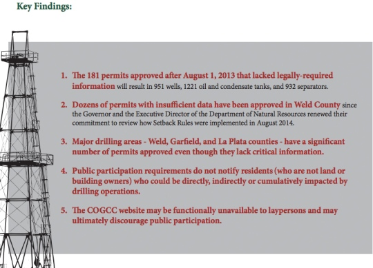 Source: Review of Oil and Gas Industry and the COGCC's Compliance with Colorado's Setback Rules