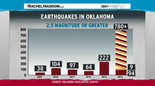 earthquakes_oklahoma1