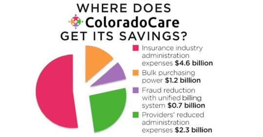colorado-care-plus